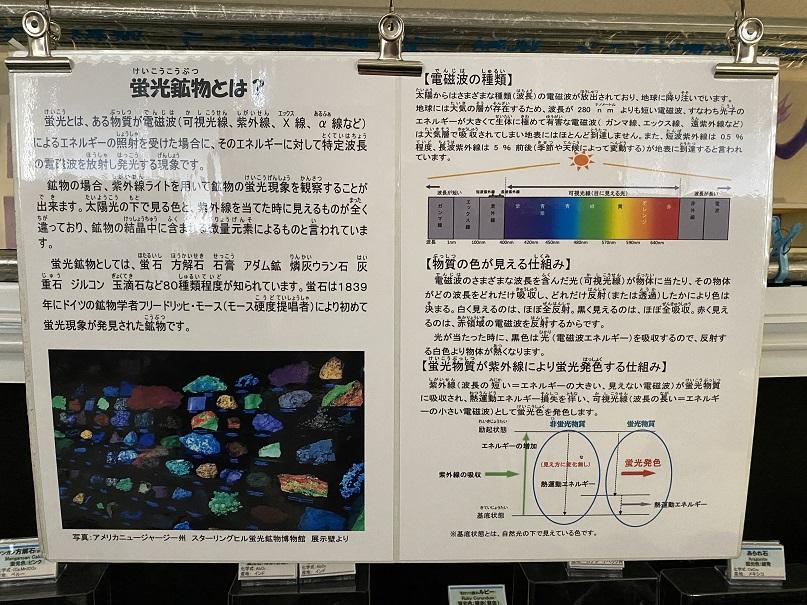 蛍光鉱物の説明