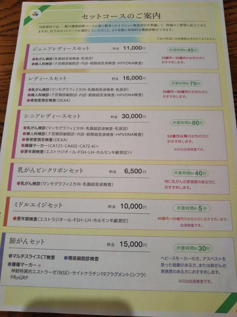 香川成人医学研究所に生活習慣病予防健診追加メニュー