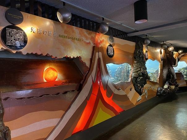 龍河洞博物館展示