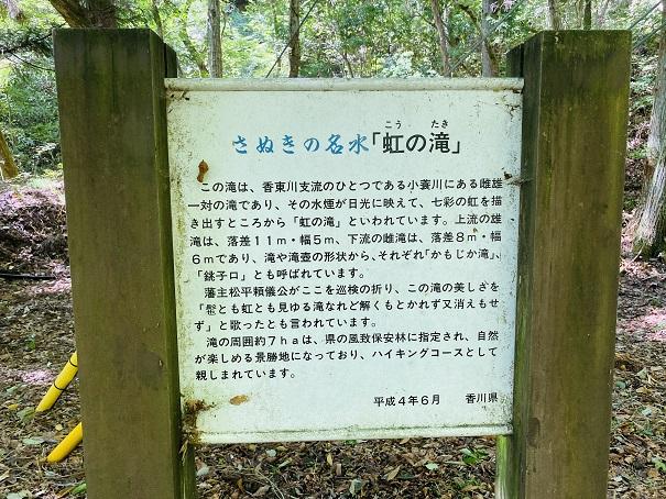 さぬきの名水 虹の滝 説明