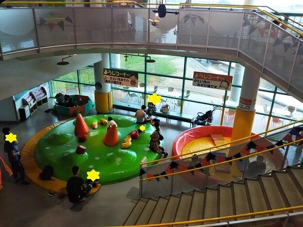 わくわく児童館1F 幼児遊び