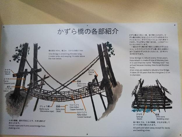 かずら橋の各部紹介