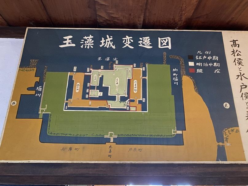玉藻城変遷図