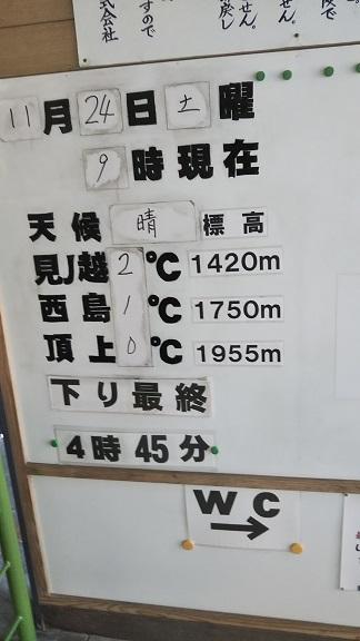 剣山今日の天候
