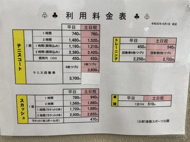 倉敷スポーツ公園利用料金表