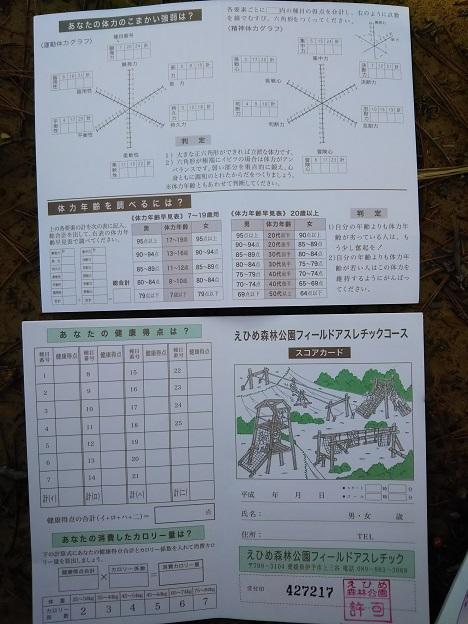 えひめ森林公園のアスレチックスコアカード