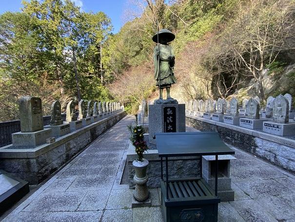 八十八ヶ所石仏霊場