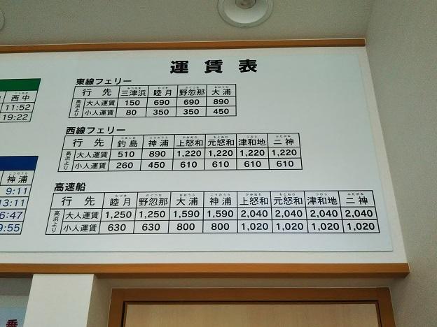 中島汽船 運賃表
