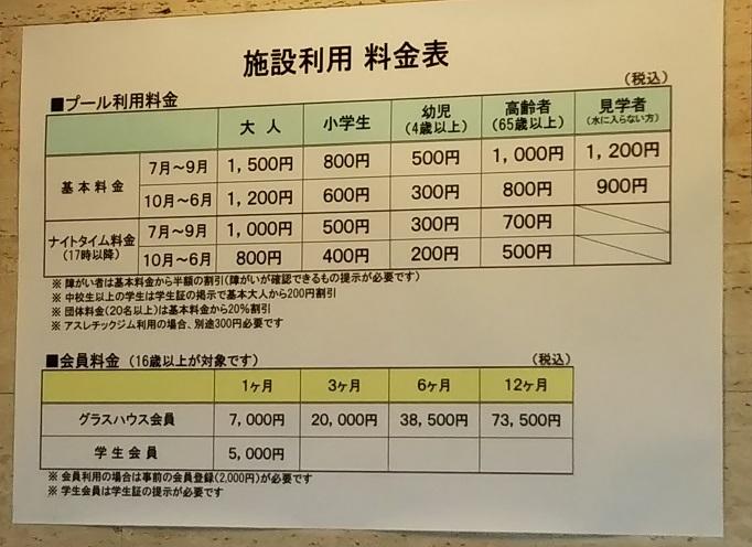 グリーンヒルズ津山グラスハウス 料金表