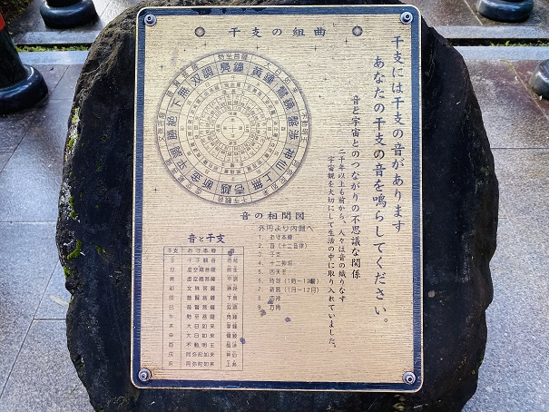 干支の組曲田村神社