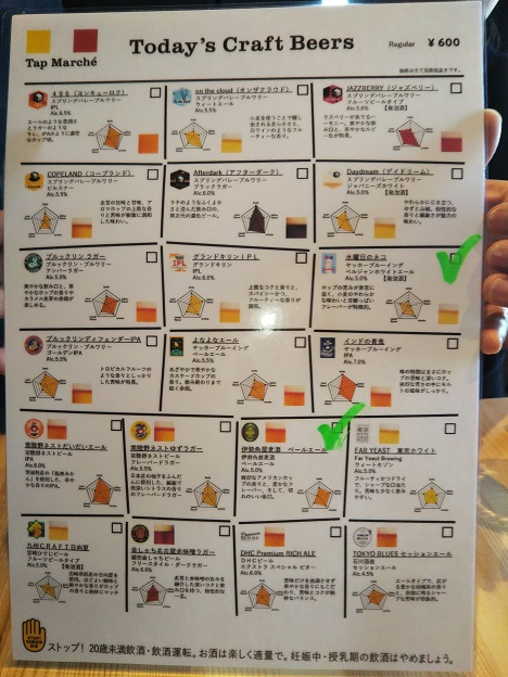 Cafe Bar ●▲■ ディナーメニュー2