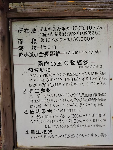 渋川動物公園 沿革