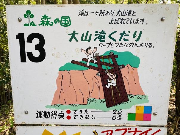 大山滝くだり説明