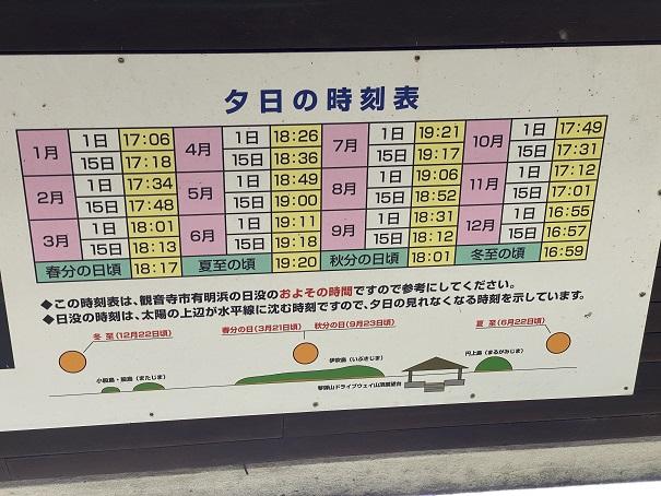 象ヶ鼻岩銭形展望台夕日の時刻表