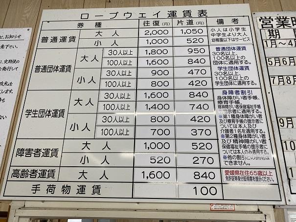 石鎚登山ロープウェイ運賃表