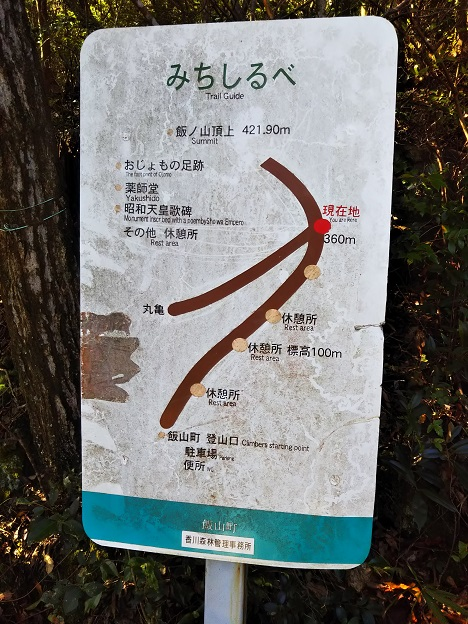 飯野山登山 みちしるべ
