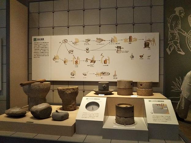 石の民俗資料館 展示1