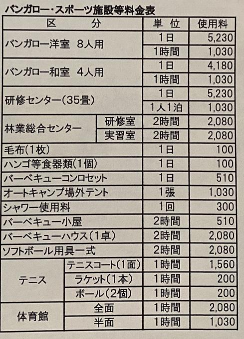 平成荘 キャンプ場料金表1