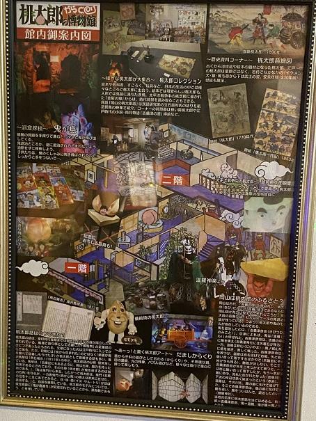 桃太郎のからくり博物館 案内図