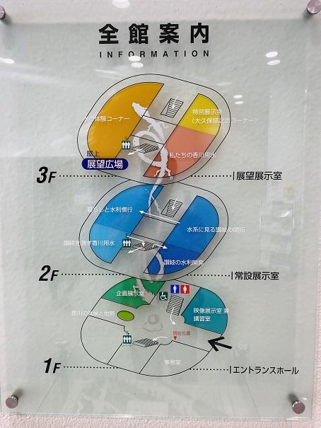 水の資料館 案内図