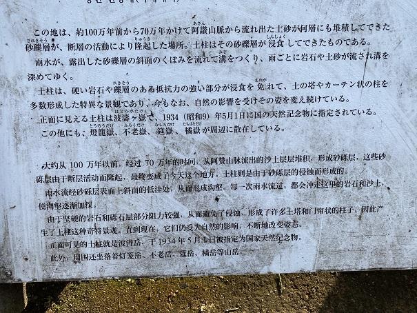阿波の土柱について説明