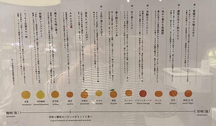 10FACTORY 柑橘種類