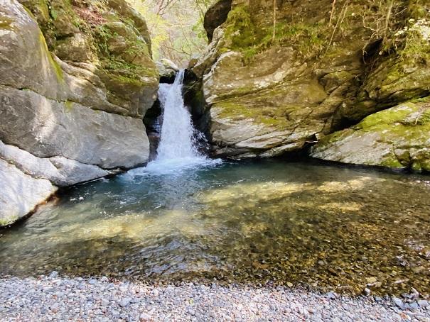 祖谷川の石丸滝と清流
