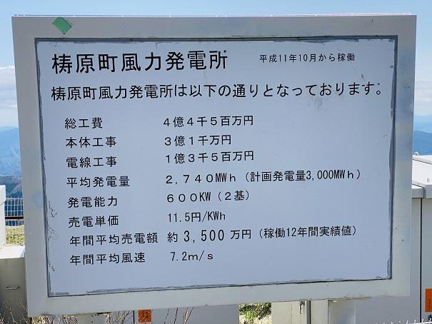 四国カルスト 風力発電看板
