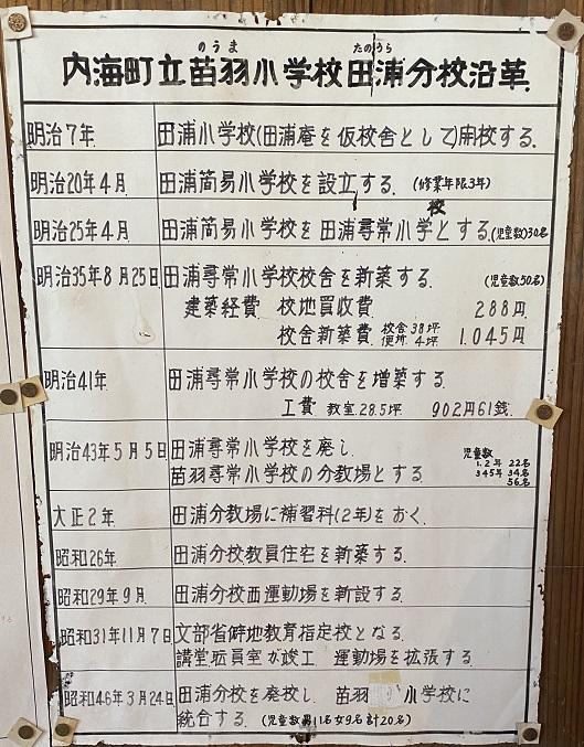 岬の分校 沿革